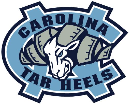 unc chapel hill track meet results